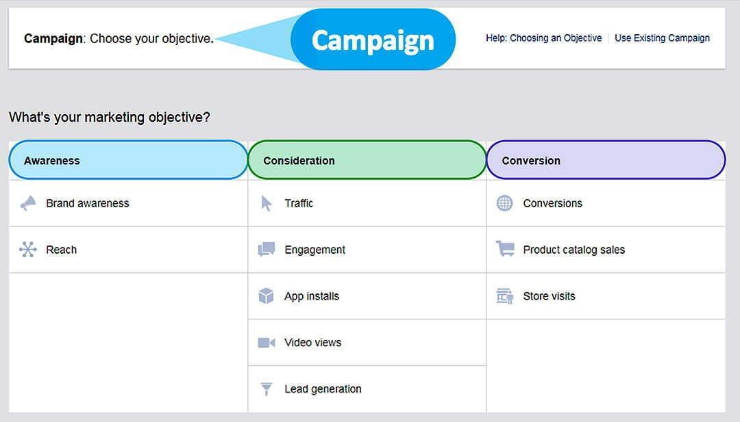 social-media-marketing-funnel
