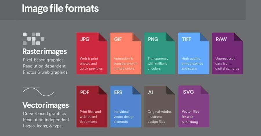 best-image-format-for-website-speed