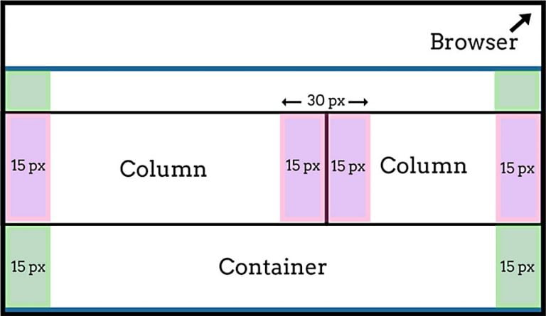 website-html-container-size