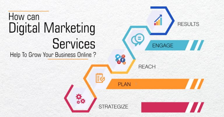 why-small-business-should-invest-in-digital-marketing